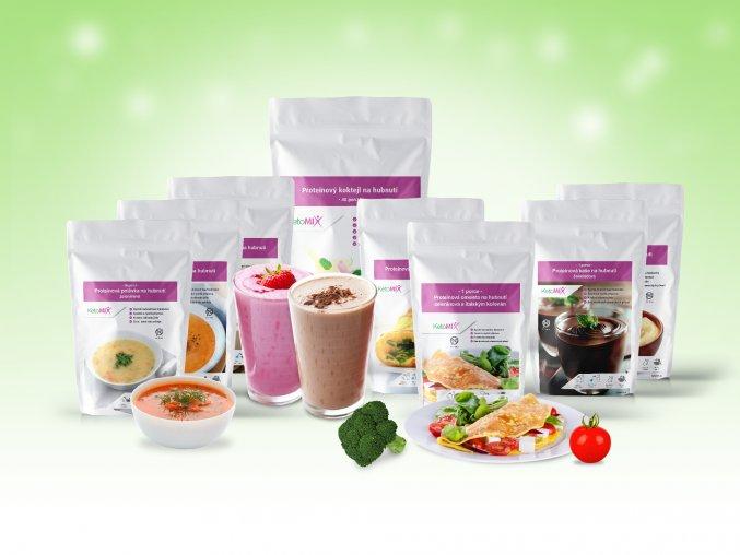 ketomix-dieta-recenzia