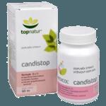 Candistop – Cena, skúsenosti a recenzie